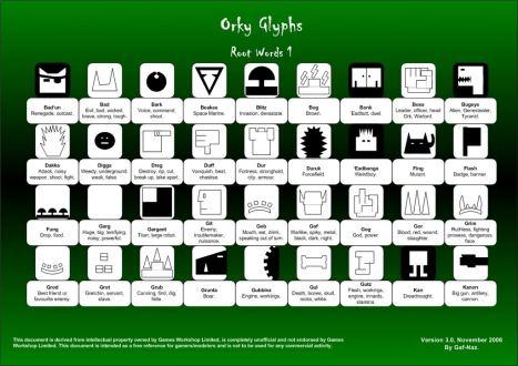 OrkGlyphs1
